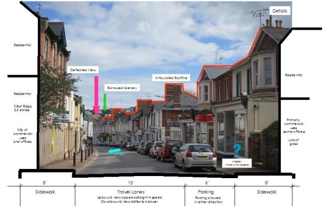 street diagram